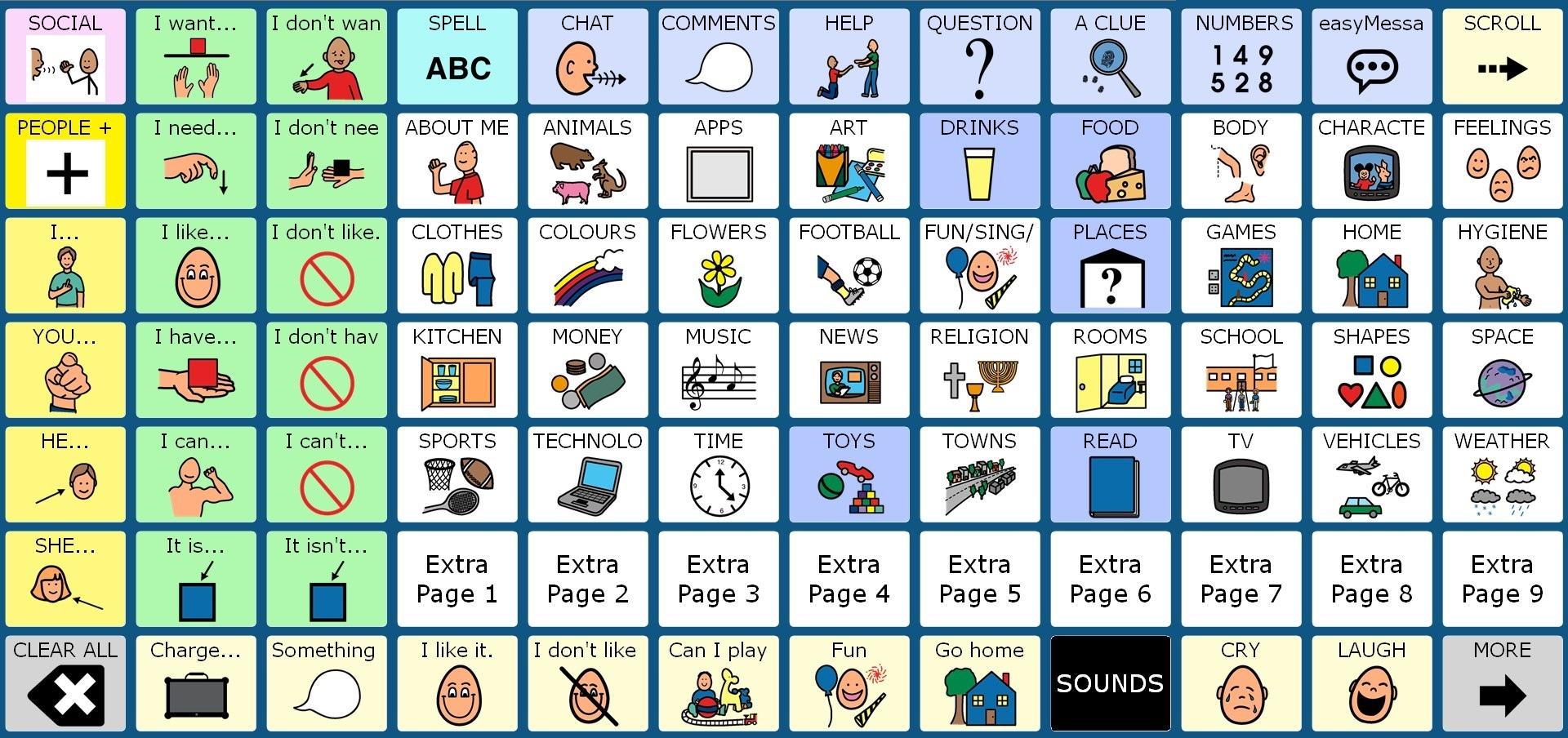 easyChat Phrases 84 PCS